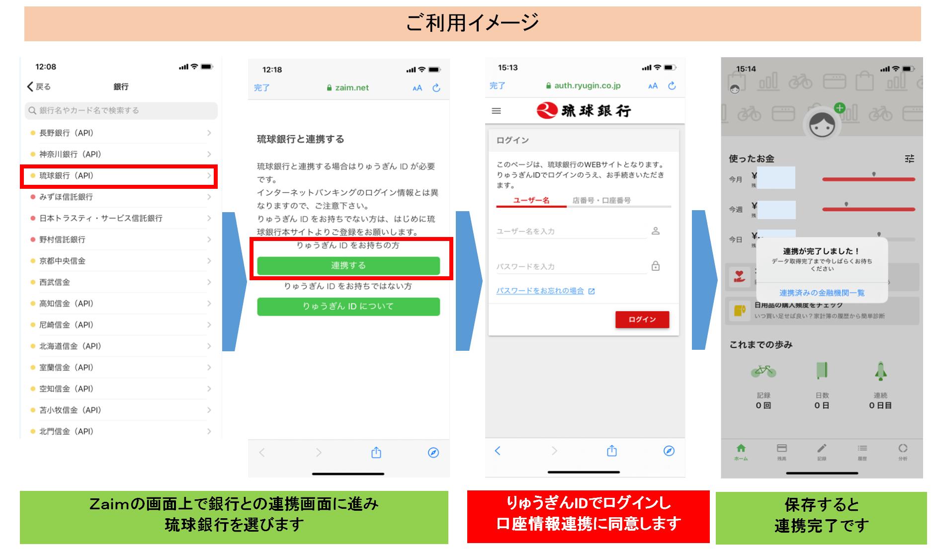 千葉銀行 swiftコード