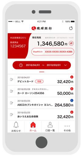 琉球銀行 振込手数料